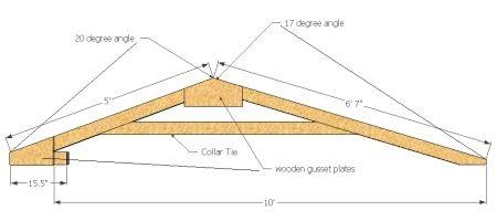 Saltbox Shed Roof Construction Marskal