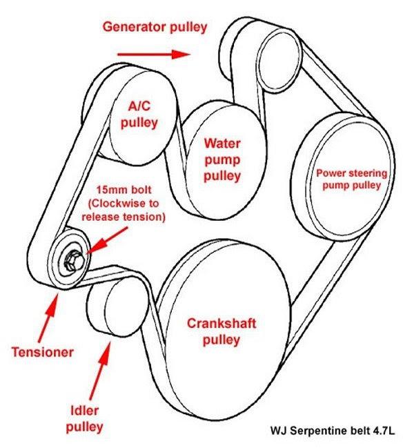 31 2005 Dodge Dakota Serpentine Belt Diagram