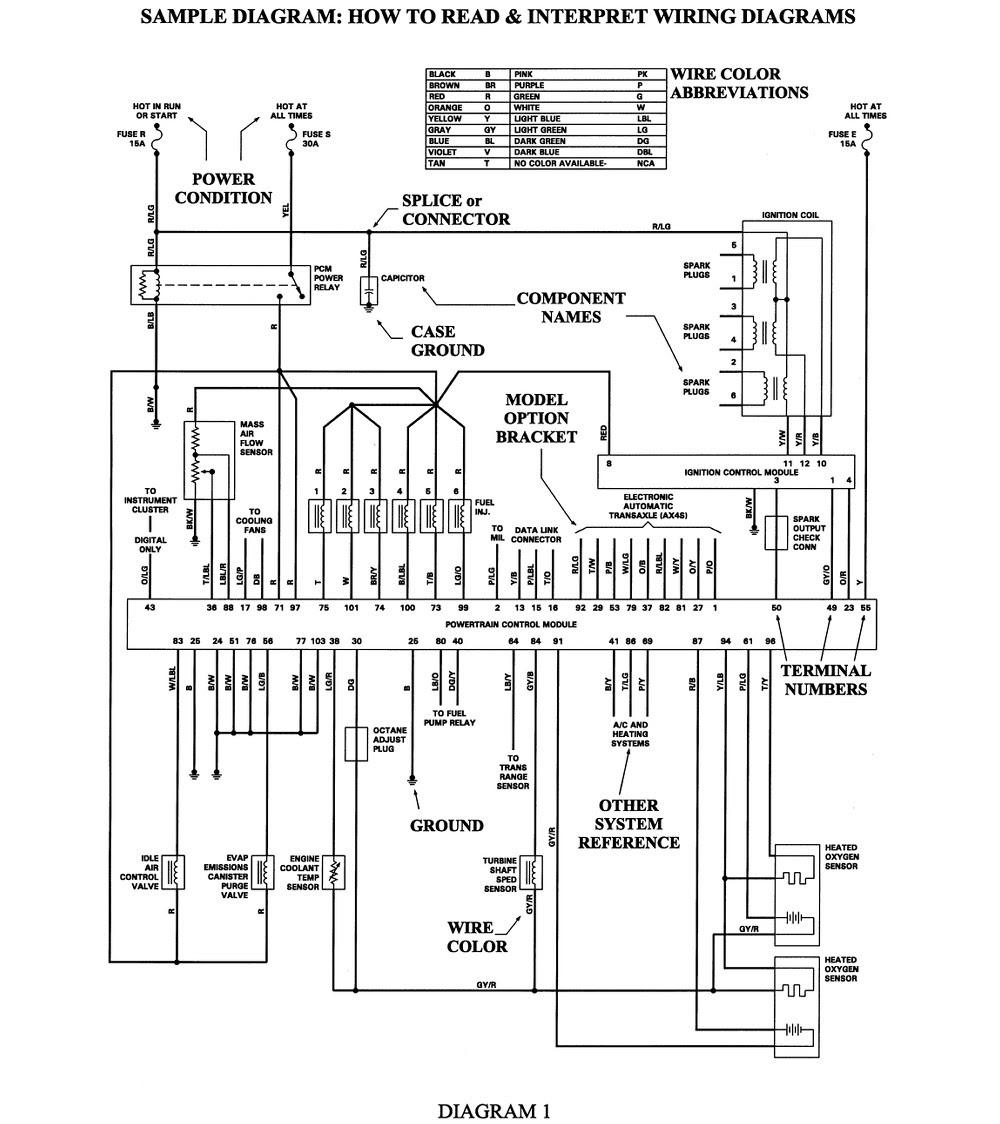 2005 Pontiac Sunfire Aftermarket Radio Wiring Diagram Jeep 42 Engine Vacuum Diagram Begeboy Wiring Diagram Source
