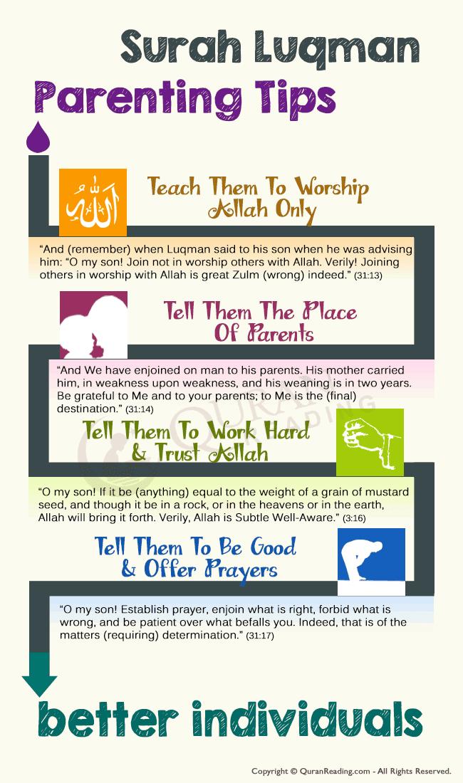 Parenting Tips - Surah Luqman