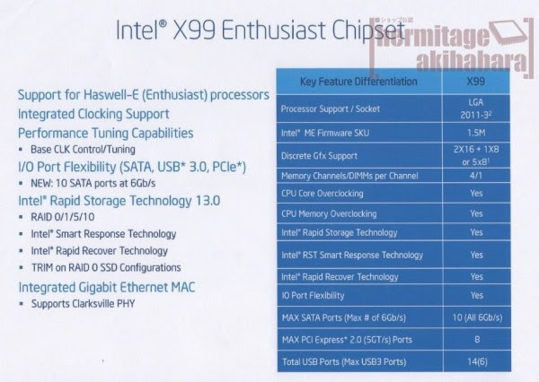 Especificaciones intel X99