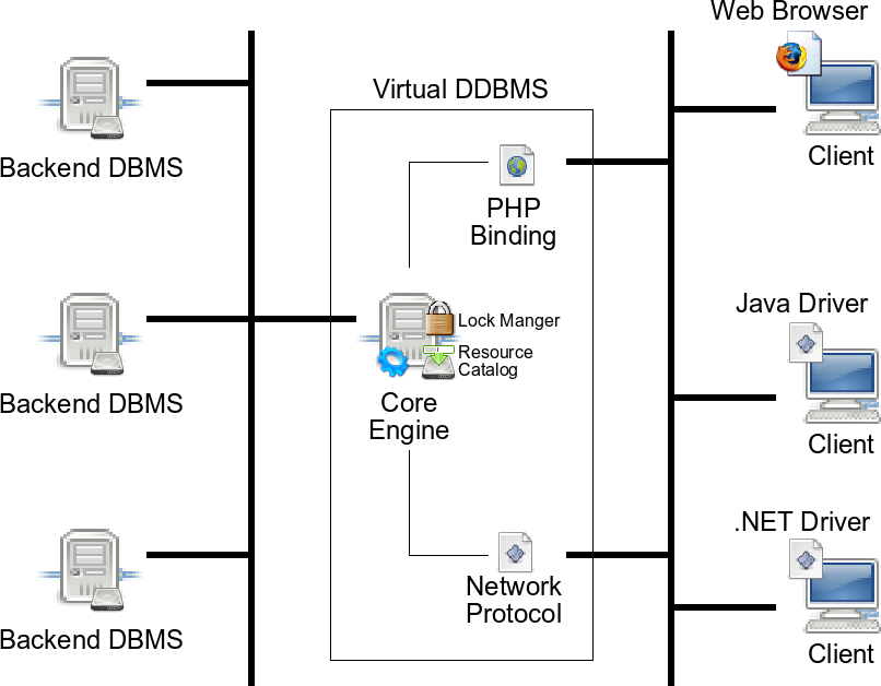 dbms architecture diagram. hairstyles dbms architecture