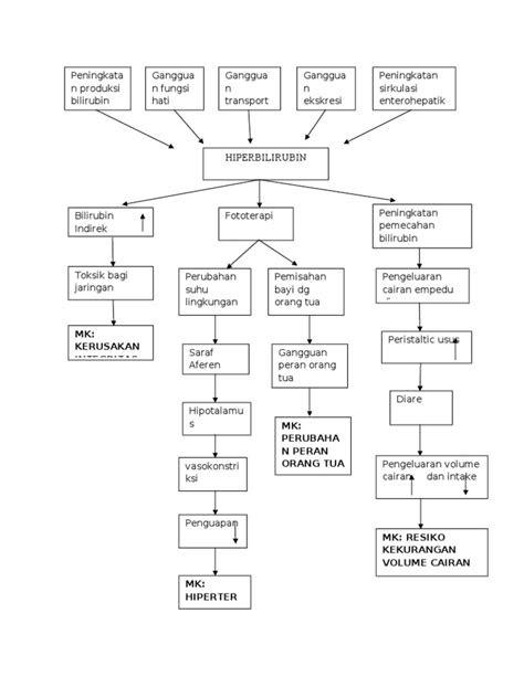 ASKEP HIPERBILIRUBINEMIA PADA NEONATUS PDF