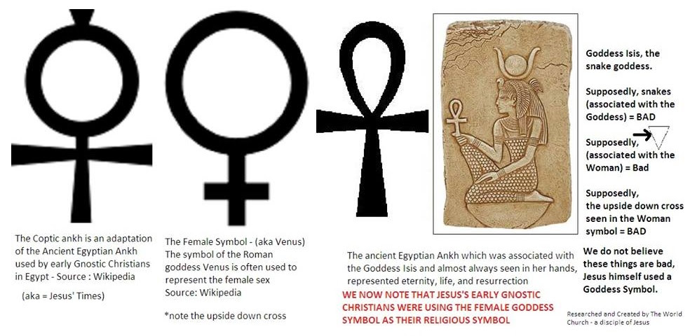 93 Ankh Cross Symbol Meaning Meaning Ankh Symbol Cross