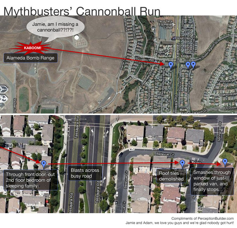 Mythbusters' Cannonball Flightpath