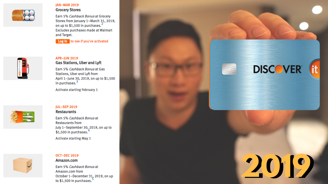 Discover It 6% Cashback Calendar 6 — AskSebby