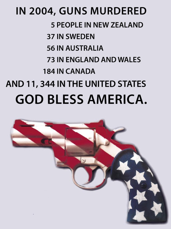 Guns in the USA