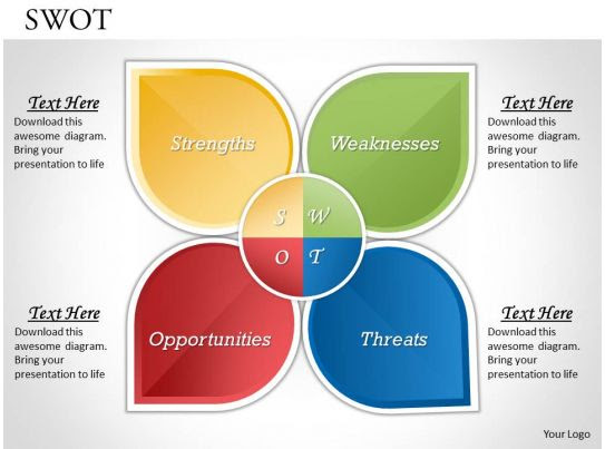 mapsingen: swot analysis templates, Powerpoint templates