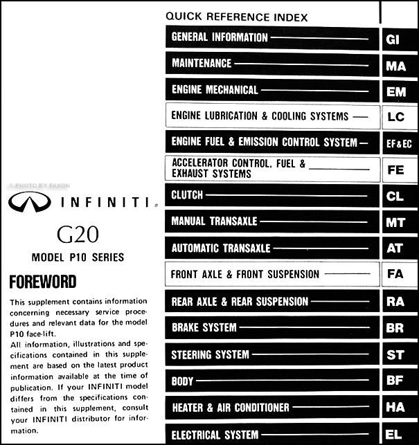 2000 Infiniti G20 Radio Wiring Diagram Wiring Diagram Theory Theory Zaafran It