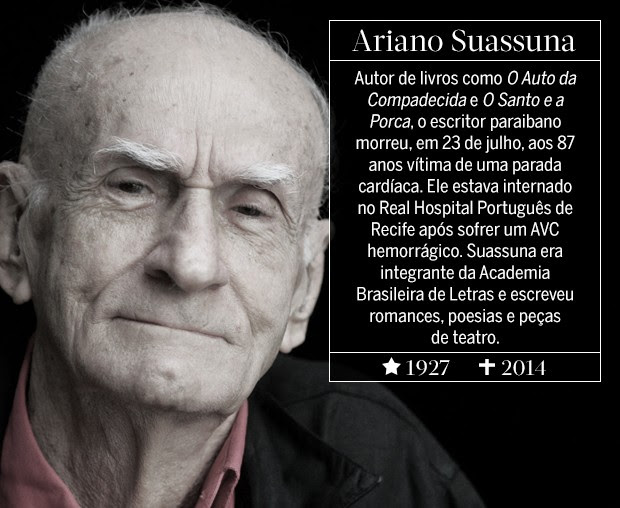 Ariano Suassuna (Foto: Arte: Andressa Xavier)