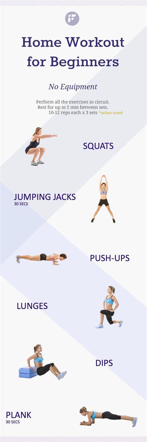 beginner gym workout routine female  home gymtutorco