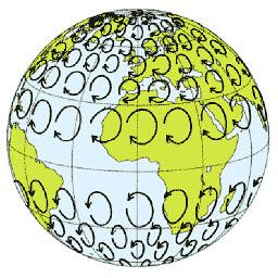 Lực Coriolit