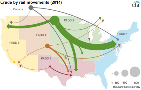 map of crude-by-rail movements, as explained in the article text