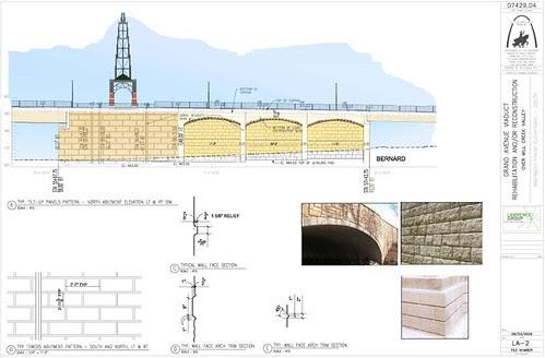New Grand Avenue Viaduct