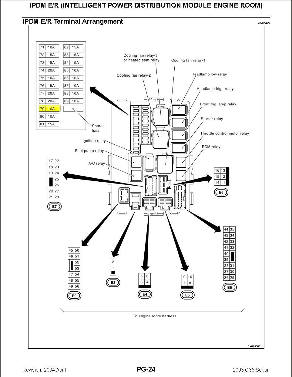 2003 G35 Coupe Fuse Box Wiring Diagram Productive Productive Zaafran It