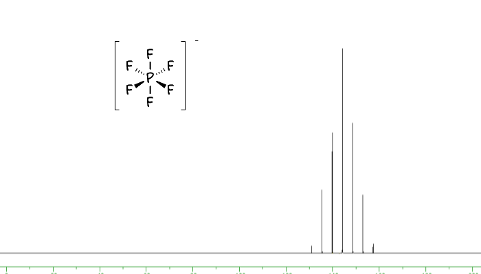 31P NMR spectrum of KPF6, click to expand