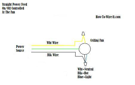 Installing Ceiling Fan Switches