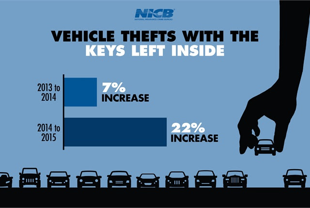 Keys Left in Vehicles Spurring More Thefts - Top News - Safety & Accident - Top News