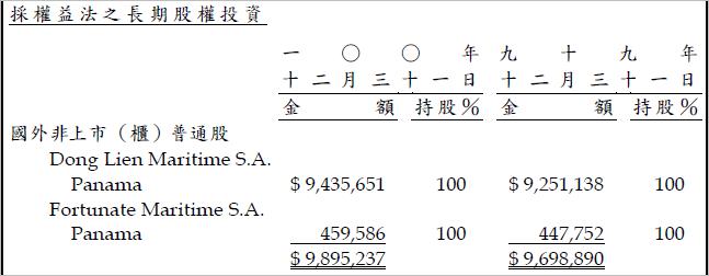 5608_長期投資