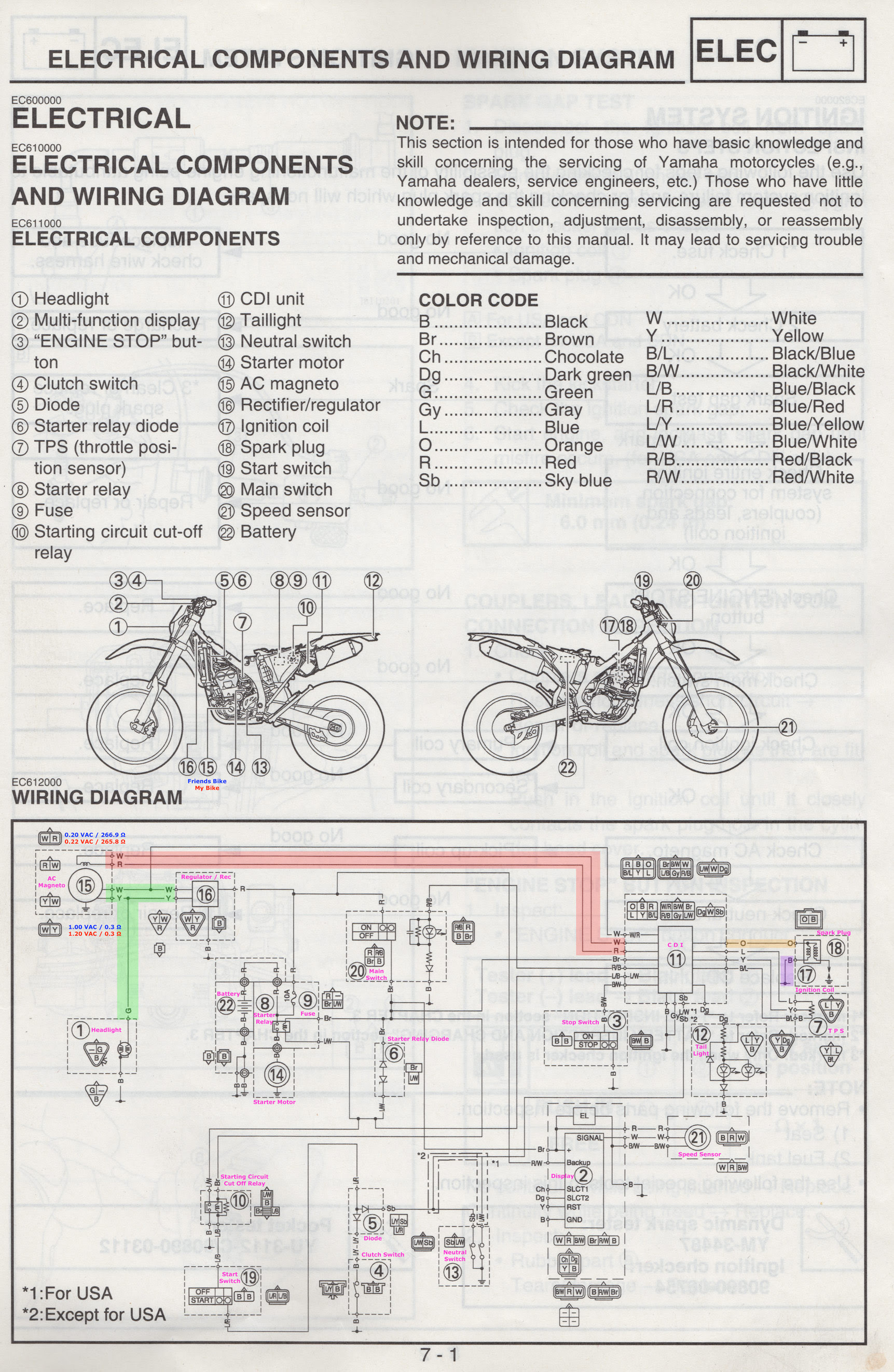 Advanced Electrical Help Wr450 No Spark Page 2 Adventure Rider
