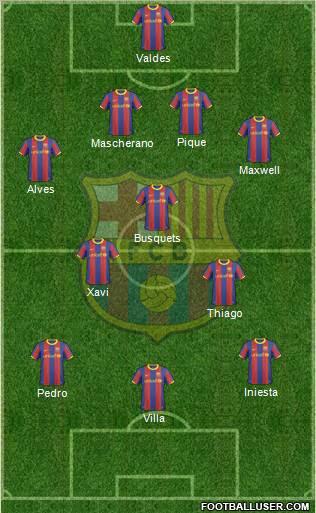 Fc Barcelona 2011 12 Formation