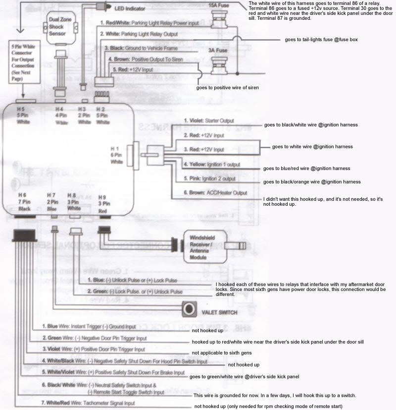 Vision Car Alarm Wiring Diagram - Honda Motorcycles Wiring Diagram 125 X -  coded-03.tukune.jeanjaures37.fr | Code Alarms Wiring Diagram For Hornet |  | Wiring Diagram Resource