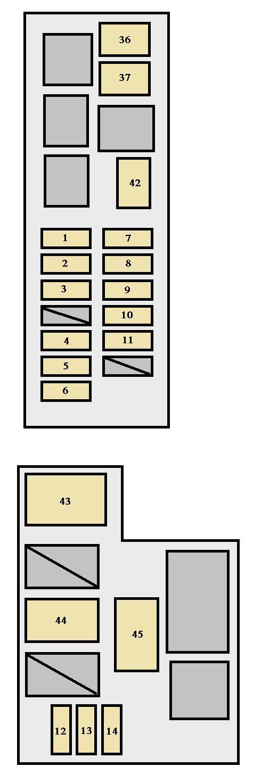 Toyota Celica (1993 - 1999) - fuse box diagram - Auto Genius