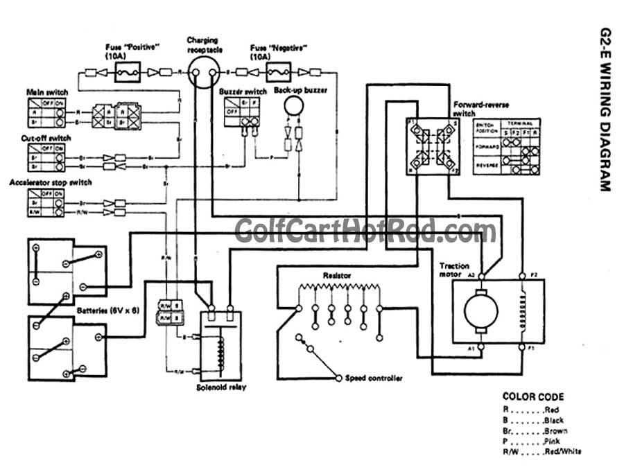 2008 Club Car Wiring Diagram 48 Volt