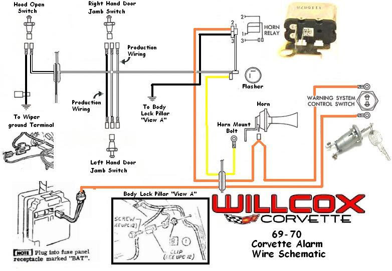 1972 Chevy El Camino Wiring Diagram Schematic Gota Wiring Diagram