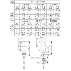 [ZTBE_9966]  Zing Ear Diagram - Human Anatomy   Zing Ear Ze 208s E89885 Wiring Diagram      Human Anatomy