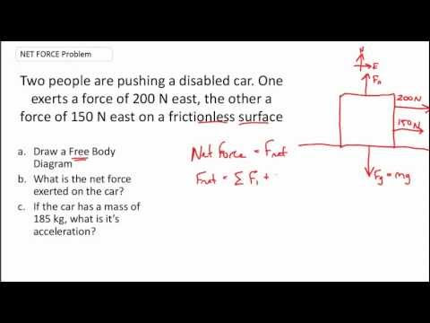 NET FORCE PRACTICE PROBLEMS - Calculating the Net Force 2 ...