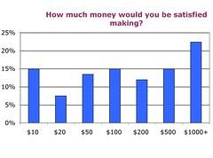 moneysatisfiedmaking