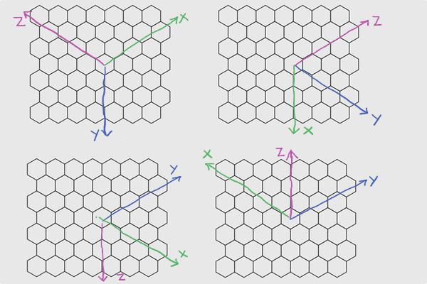 rename cube axes