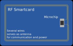 English: Generic RF-Smartcard. Français : Une ...