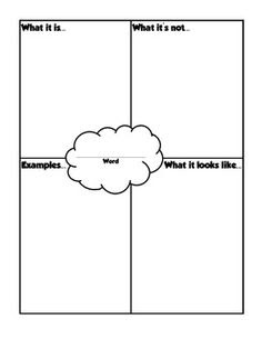 Frayer Model vocabulary card template--free download | Teaching ...