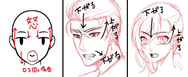 キャラクターの顔を魅力的に比率ではなく表情筋をざっくりマスター