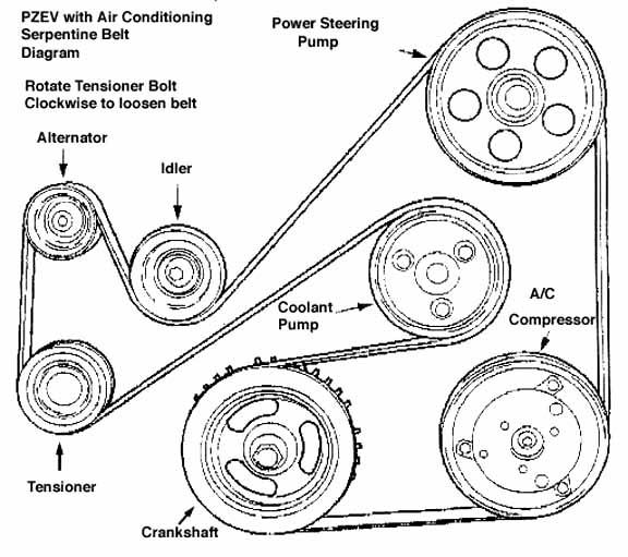 Diagram 2000 Ford Taurus Belt Diagram Full Version Hd Quality Belt Diagram Toro As4a Fr