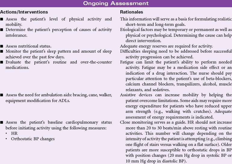 Nursing Diagnosis Care Plans | Nurse Key