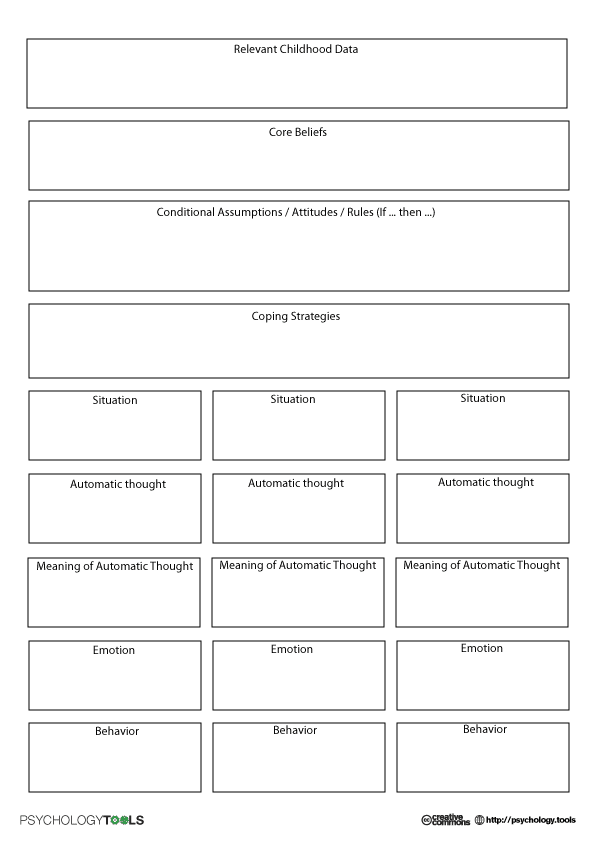 14 Best Images of Social Anxiety Worksheets - Fear and ...