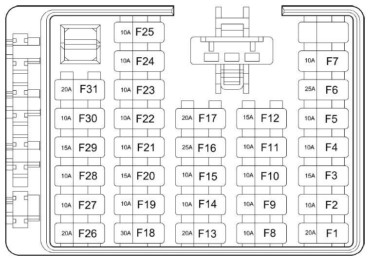 Hyundai Santa Fe Fuse Box Diagram Ford Ranger 2005 Wiring Diagrams Fur Script Fur Script Mumblestudio It