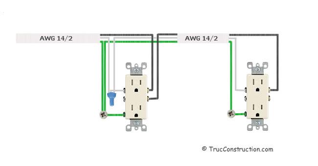 Schemas Electriques D Une Maison