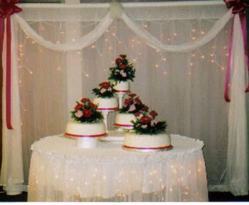 Five Best Wedding Cake Decoration Ideas Herohymab