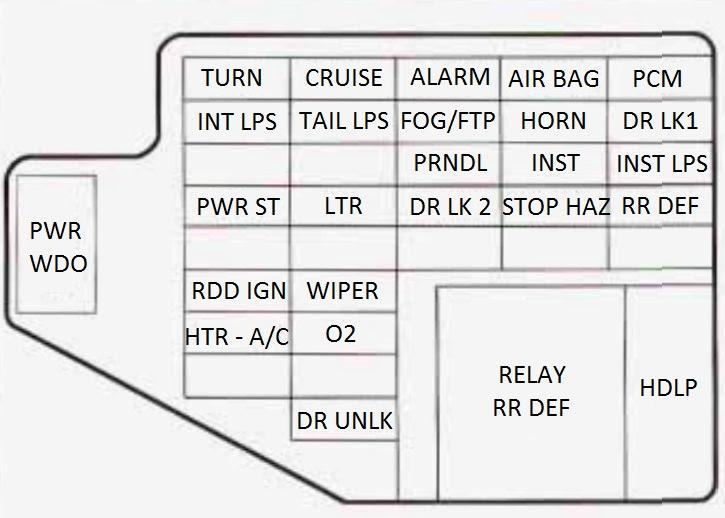 1995 Pontiac Grand Am Fuse Box Wiring Diagram Explained Explained Led Illumina It