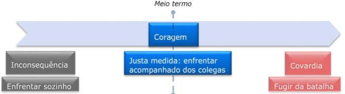 filosofia do direito exame de ordem