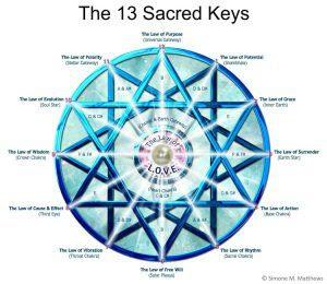 13 llaves