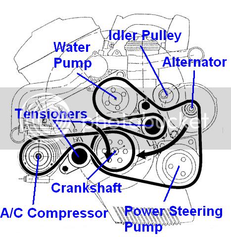 2001 bmw 325i engine diagram belt 2006 bmw 335i serpentine belt diagram thxsiempre  2006 bmw 335i serpentine belt diagram
