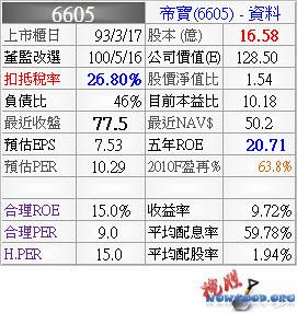 6605_帝寶_資料_993Q