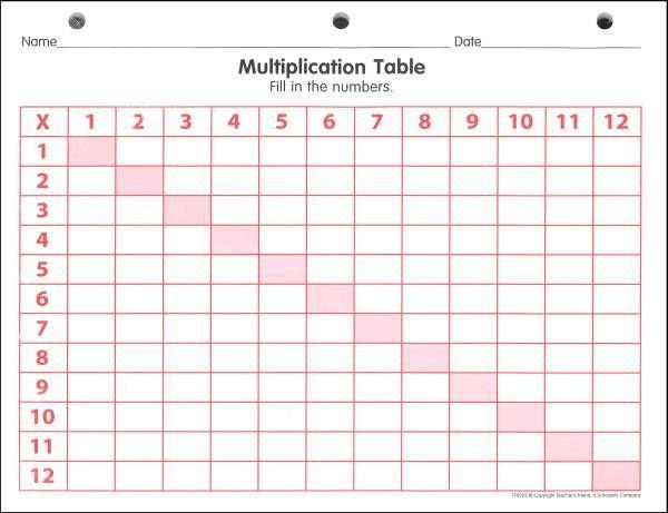 Number Names Worksheets : blank times table ~ Free Printable ...