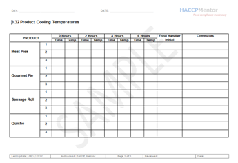 haccp daily cleaning schedule record form calendar june