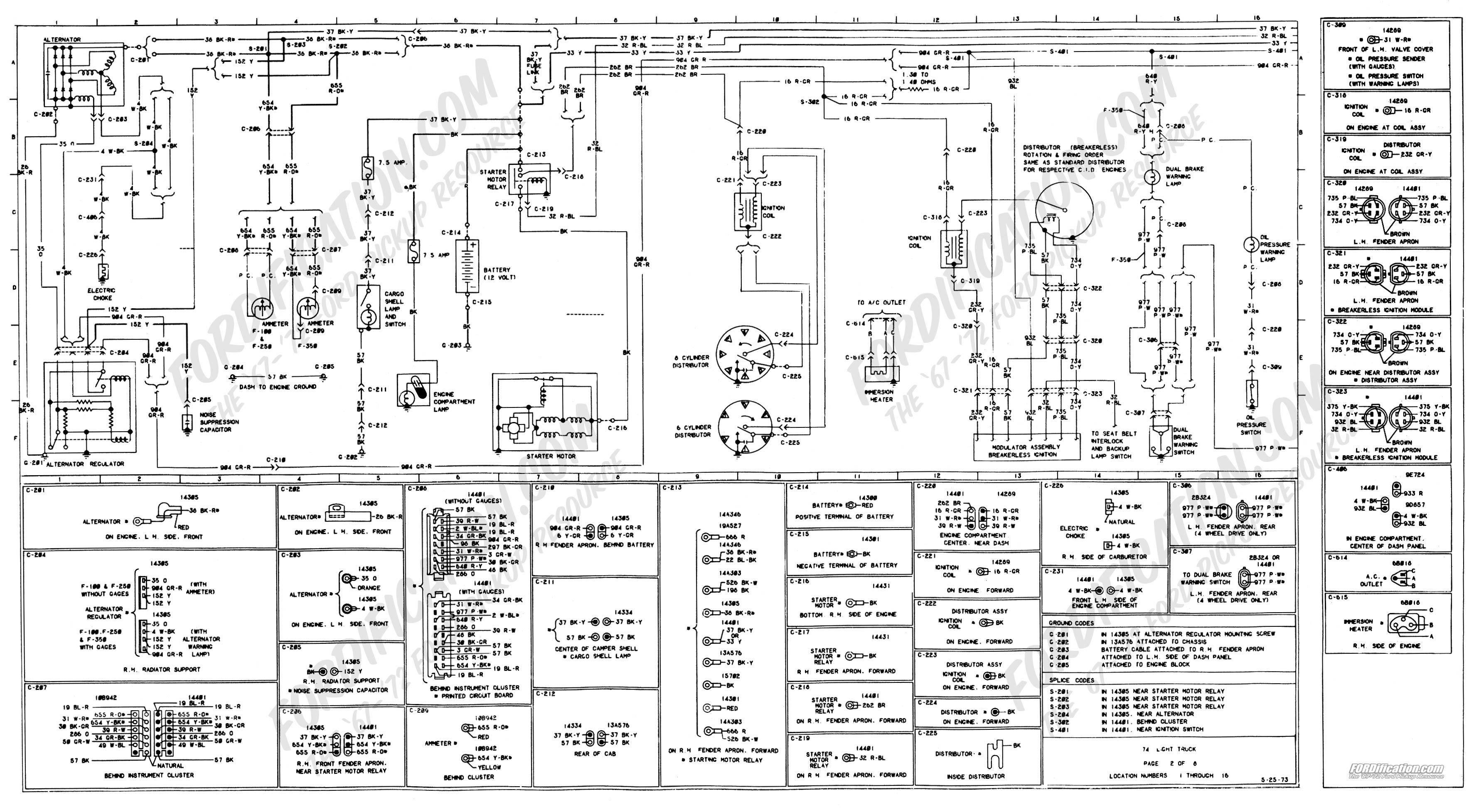 Bird Bus Wiring Diagrams On 2000 Fl70 Freightliner Fuse Box Diagram Wiring Diagram Local D Local D Maceratadoc It